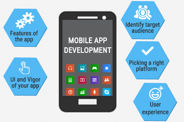 5 Important factors to consider in Mobile App Development